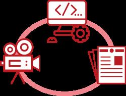 印刷物や映像もWEB集客のツールの1つとしてトータルサポート